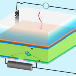 this-photocell-generates-both-power-and-hydrogen