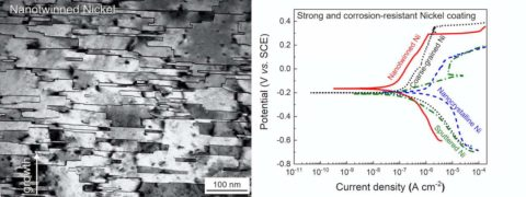 hybrid-technique-could-produce-stronger-nickel-for-manufacturing-applications