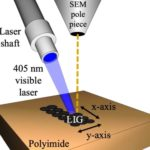 low-power-beam-makes-laser-induced-graphene
