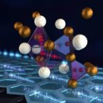 hydrogen-atoms-squash-up-surprisingly-close-in-metal-hydride
