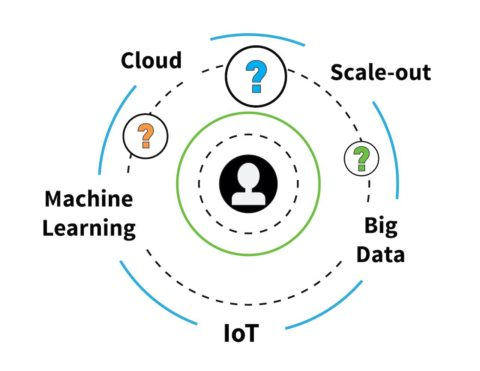 cloud-based-analytics-for-manufacturing