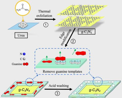 nano-strategy-fights-superbugs-for-wastewater-plants