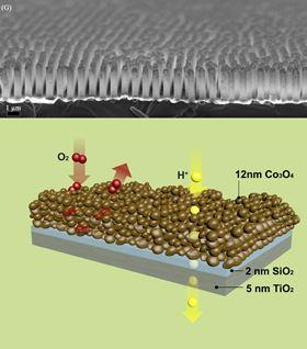 layered-nanotubes-produce-solar-fuel-tiles