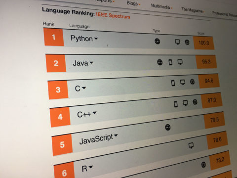 top-programming-languages-2020