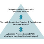 changes-in-store-for-advanced-process-control