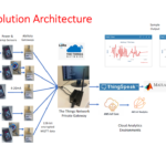 using-iiot-for-a-more-energy-efficient-pump-environment