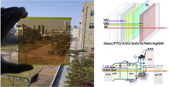 transparent-solar-cells-eyed-for-smart,-energy-sustainable-buildings