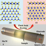 metallic-nanoparticles-could-find-use-in-electronics,-optics