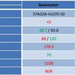 direct-drive-vs.-geared-rotary-servomotor:-a-quantification-of-design-advantage:-part-2