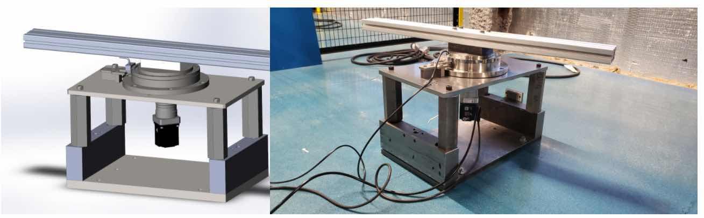 Figure 2a and 2b: Test setup with gearmotor. Courtesy: Yaskawa America