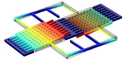multiphysics-modeling-of-mems