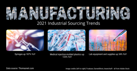 2021-manufacturing-and-sourcing-trends
