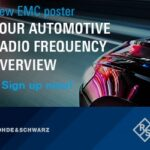 poster:-automotive-radio-frequencies