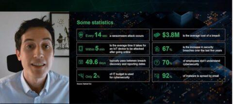cybersecurity-is-key-for-digital-transformation