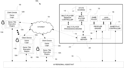 sony-patents-an-ai-to-assist-in-games-like-a-good-player-two