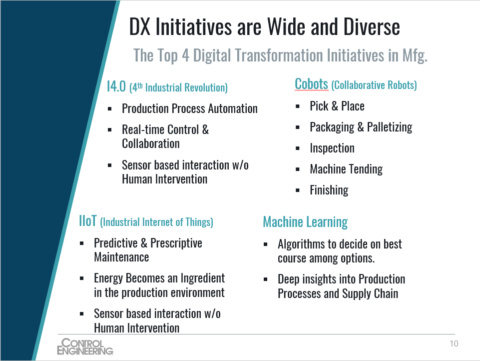 how-to-bring-digital-transformation-(dx)-to-your-organization:-more-answers