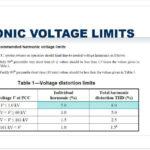 mitigation,-technologies-for-power-system-harmonics