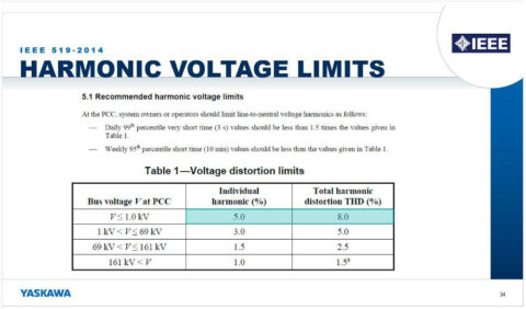 mitigation,-technologies-for-power-system-harmonics