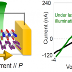 stacking-2-2d-materials-in-solar-cells-makes-for-super-powerful-performance