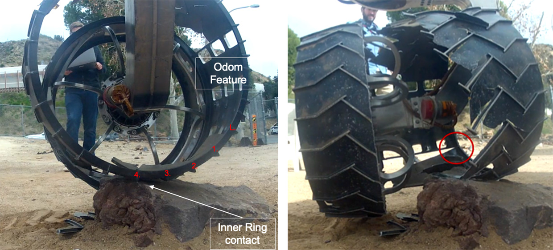 wheel shedding