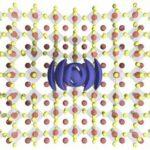 researchers-get-drop-on-quantum-confinement-in-perovskites