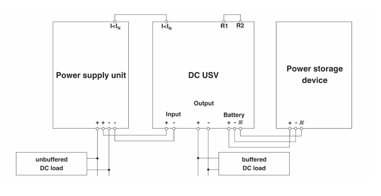 Figure 4: With a dc UPS, the backup occurs after the ac/dc power supply. With this UPS orientation, the loads may be broken into buffered and unbuffered loads. Courtesy: Phoenix Contact