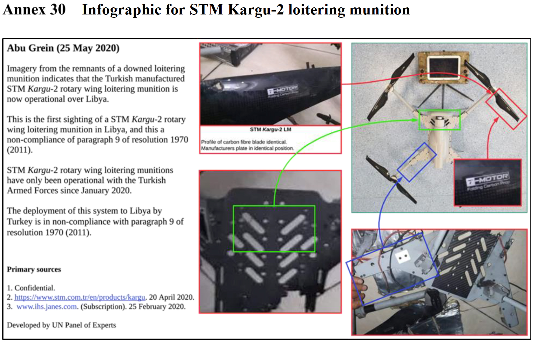 Annex 30 of the UN report depicts photographic evidence of a downed STM Kargu-2 system.