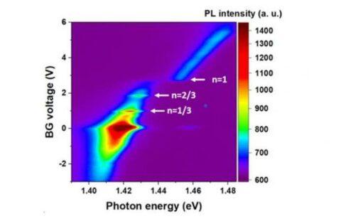 new-combination-of-materials-provides-progress-toward-quantum-computing
