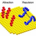 new-imaging-technique-gets-to-the-surface-of-nanoparticles