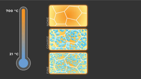 structural-alloys-strengthened-with-precipitates