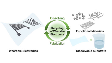 technique-for-recycling-nanowires-developed