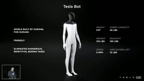 elon-musk-has-no-idea-what-he's-doing-with-tesla-bot