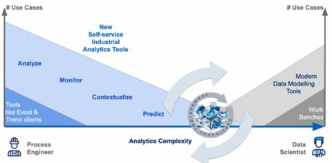how-to-expand-analytics-capabilities