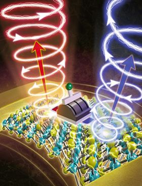 strain-puts-twist-on-emission-of-light-by-2d-semiconductor