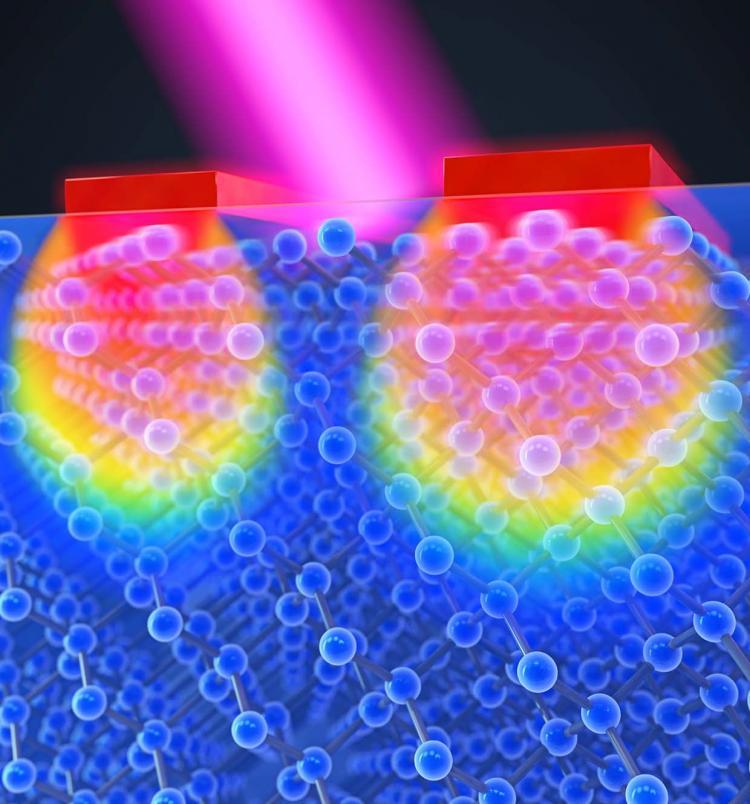 A laser heats up ultra-thin bars of silicon. Courtesy: Steven Burrows, JILA